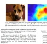 یک روش سنجش نور-وزن برای پرورش تفسیری( CAM (Grad وتبیین رده بندی شبکه ها (به همراه ترجمه)